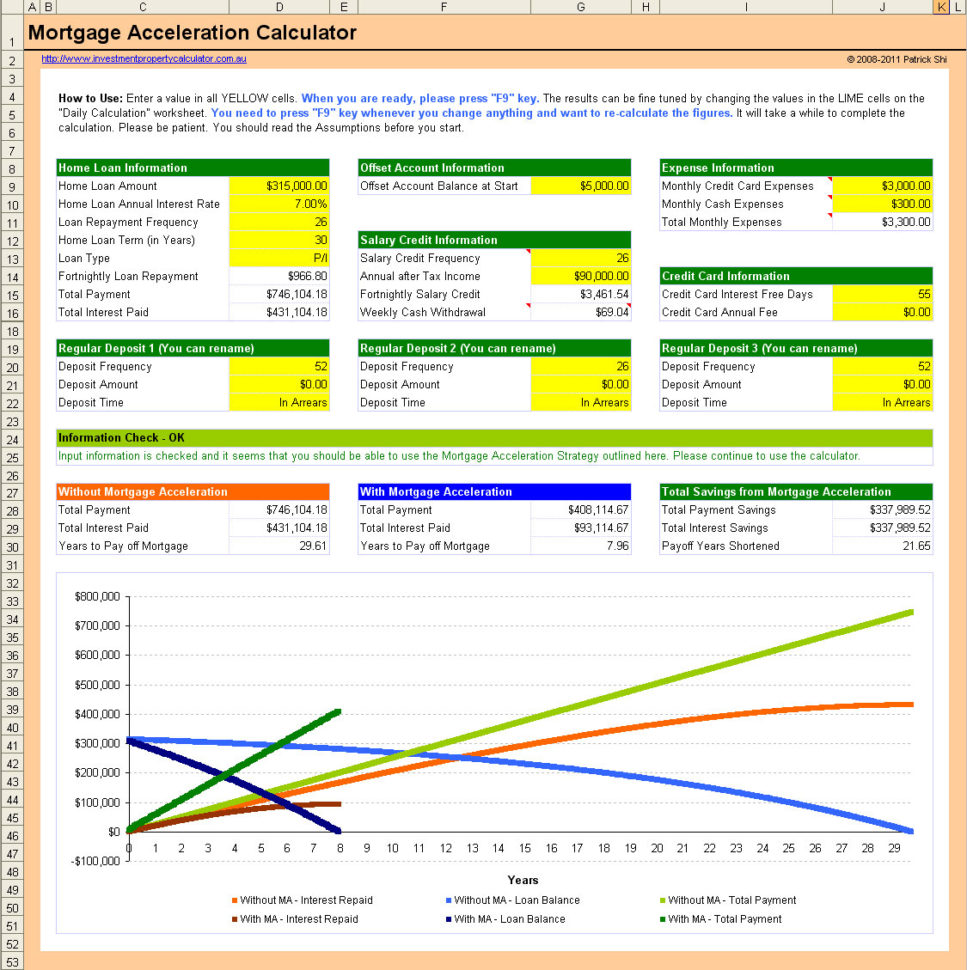 Mortgage Accelerator Spreadsheet With Regard To Mortgage Acceleration Calculator – The Newninthprecinct