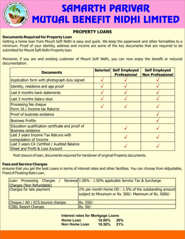 Mortgage Amortisation Spreadsheet Pertaining To Car Loan Spreadsheet Amortization With Extra Payments Template Auto