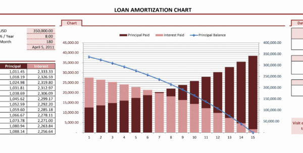Mortgage Amortization Calculator Extra Payments Spreadsheet With Mortgage Amortization Table With Extra Payments  Indiansocial Mortgage Amortization Calculator Extra Payments Spreadsheet Spreadsheet Download