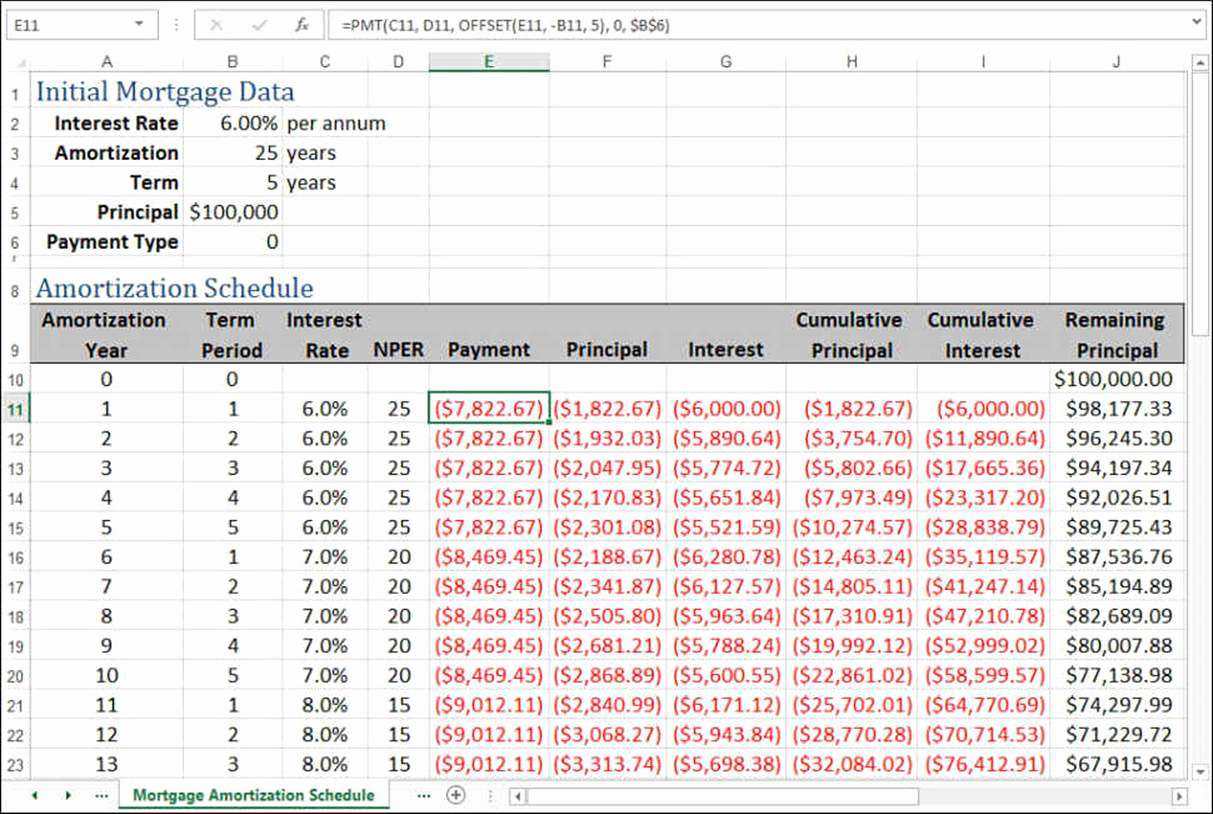 Mortgage Amortization Spreadsheet Throughout Amortization Schedule Mortgage Spreadsheet  Readleaf Document