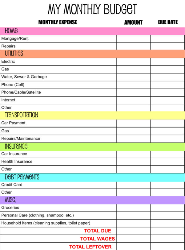 Mortgage Budget Planner Spreadsheet Pertaining To Monthly Budget Planner Template Bbfccecfa Slvayi Inspirational