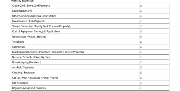 Mortgage Budget Planner Spreadsheet With Free Printable Mortgage Budget Planner  Templates At