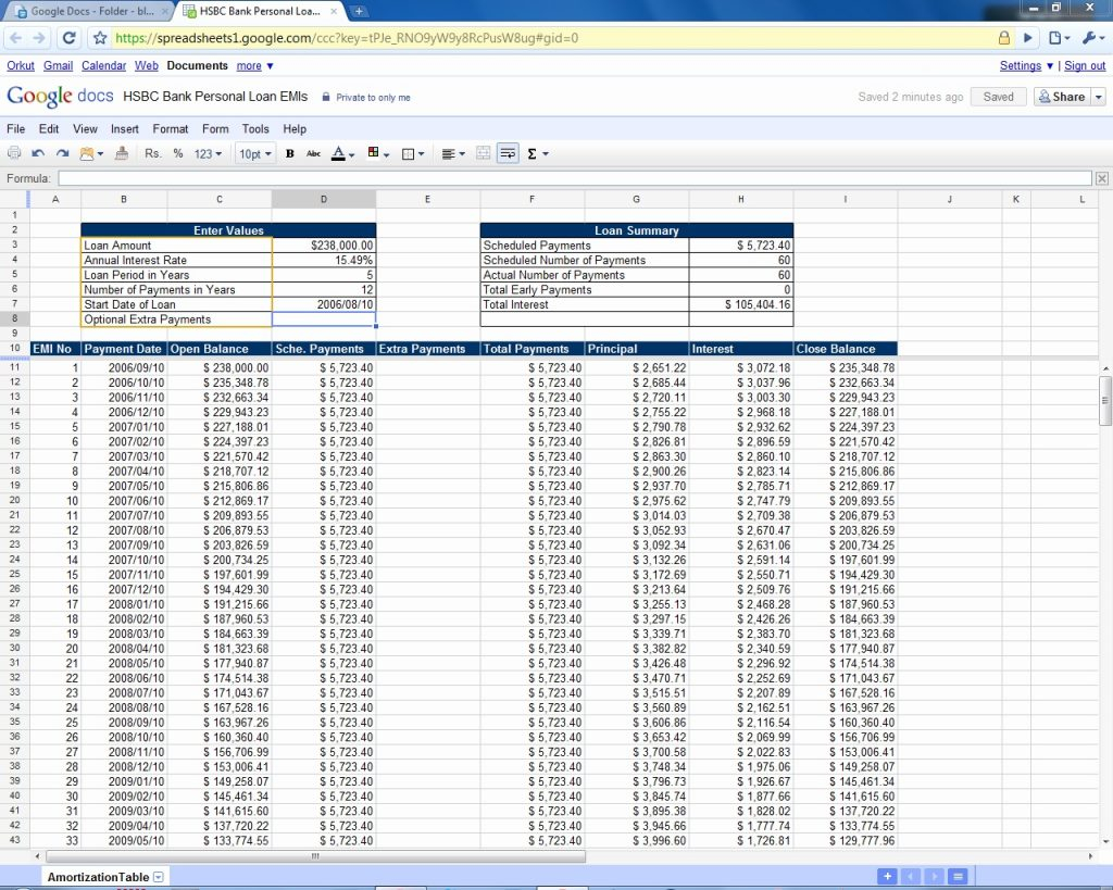 Mortgage Calculator Spreadsheet Uk Throughout Mortgage Calculator Spreadsheet Amortization Overpayment Uk Extra