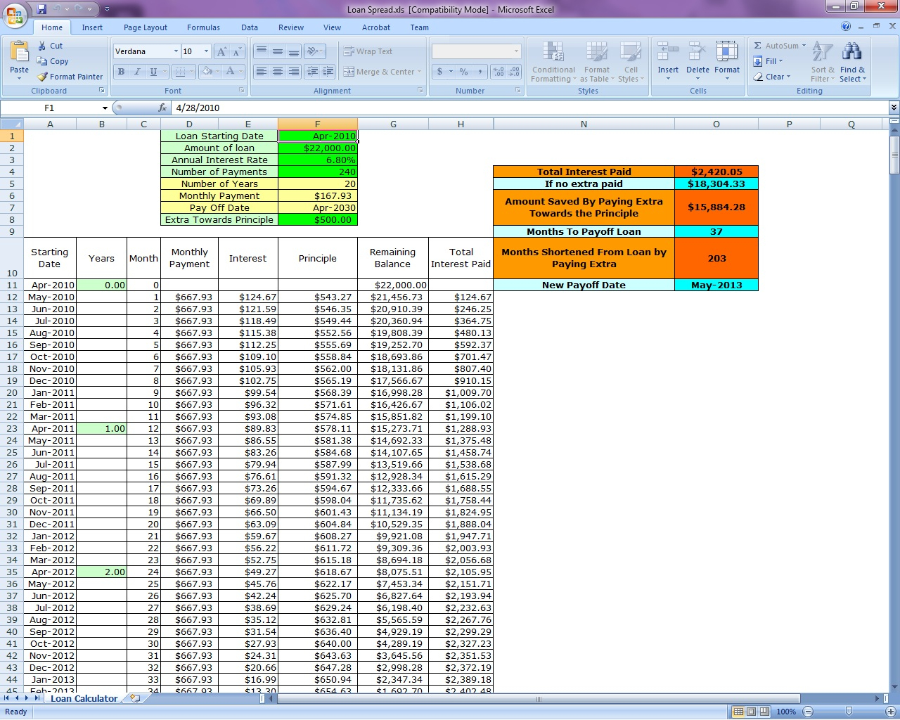 Mortgage Calculator Spreadsheet With Home Loan Calculator Spreadsheet  My Mortgage Home Loan