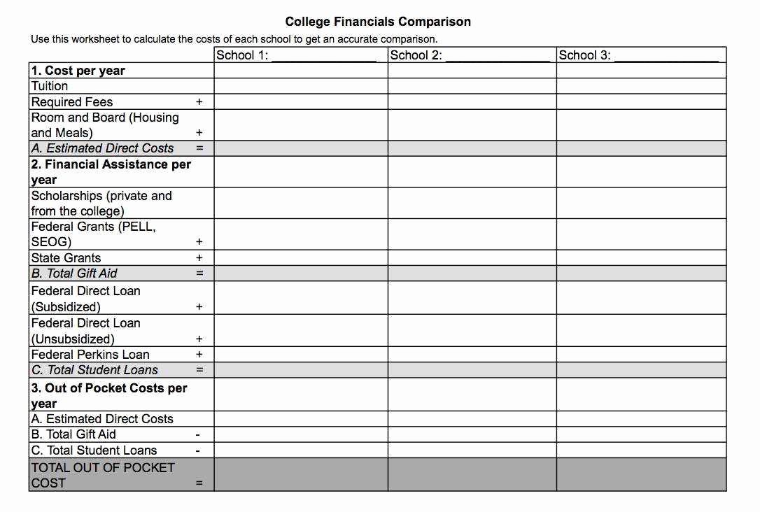 mortgage comparison spreadsheet in home loan comparison