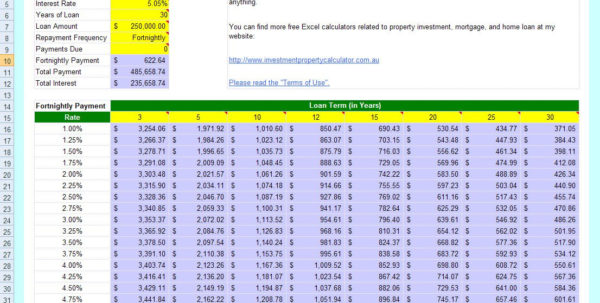 Mortgage Loan Spreadsheet For Mortgageization Spreadsheet Luxury Loan Calculator Excel Example Of