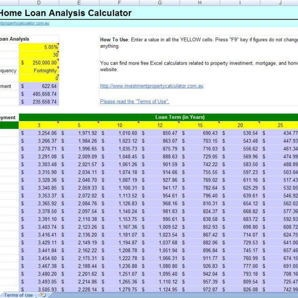 Mortgage Payment Spreadsheet Excel Inside Mortgage Payment Table Spreadsheet Comparison Excel Laobingkaisuo