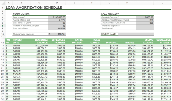 Mortgage Payoff Spreadsheet Regarding Mortgage Payoff Calculator Spreadsheet – Spreadsheet Collections