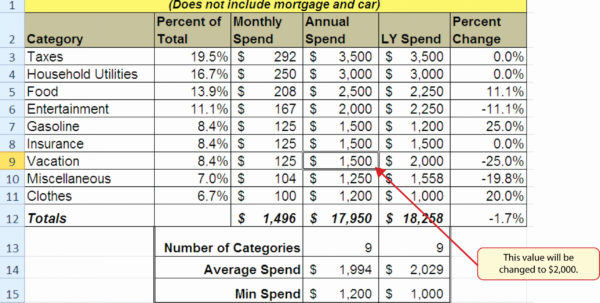 Mortgage Rate Comparison Spreadsheet Within Mortgage Rate Comparison Spreadsheet  Askoverflow