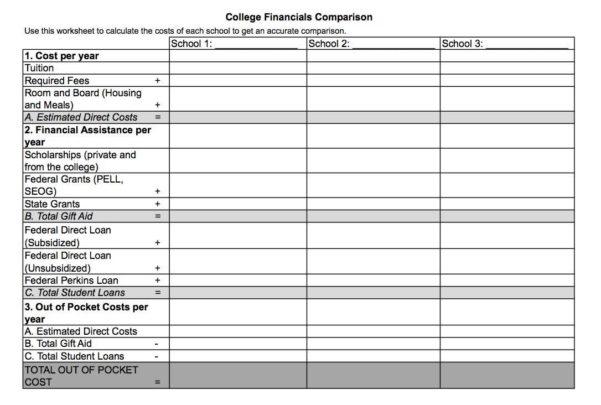 Mortgage Refinance Comparison Spreadsheet For Home Loan Comparison Spreadsheet  Pulpedagogen Spreadsheet Template