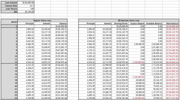 Mortgage Refinance Comparison Spreadsheet With Home Loan Comparison Worksheet And Mortgage Refinance Comparison
