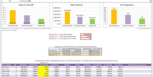 Mortgage Refinance Comparison Spreadsheet With Mortgage Comparison Spreadsheet Loan Excel Inspirationaln New
