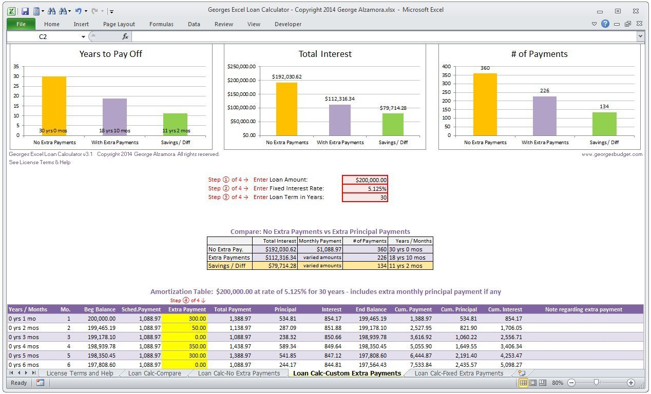 mortgage refinance comparison spreadsheet with mortgage