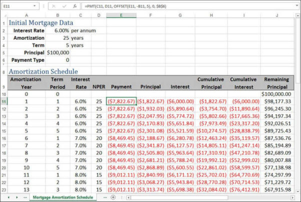Mortgage Spreadsheet Formula Regarding Mortgage Calculator Free Excel Template To Calculate Loan Payments
