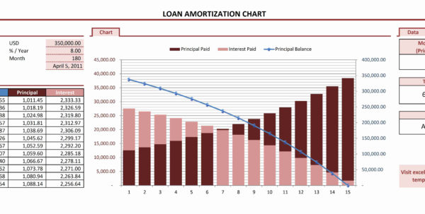 Mortgage Spreadsheet With Extra Payments Inside Amortization Spreadsheet Excel Schedule Template Download India Loan