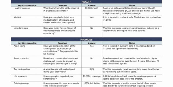 Moves Management Spreadsheet Pertaining To Get 16 Moves Management Template  Free Template Download
