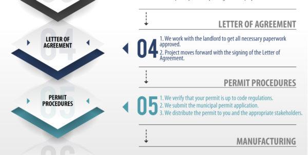 Moves Management Spreadsheet Regarding Project Management  Aurora Sign Co.