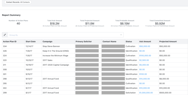 Moves Management Spreadsheet With Regard To Take Control Of Your Data: 3 Musthave Reporting Tools For Every
