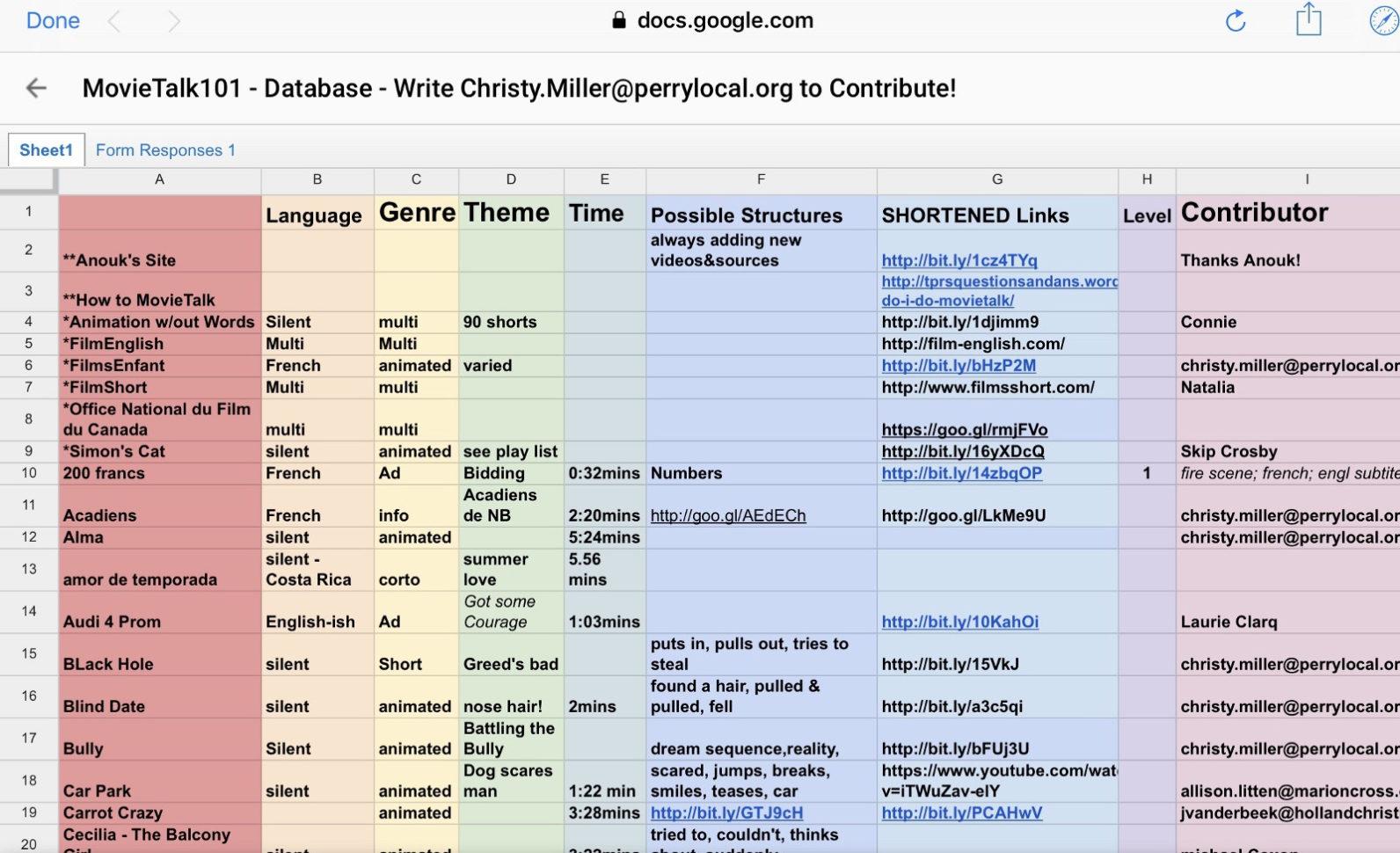 Movie Database Spreadsheet In Movie Talk Resources – Becky Searls – Medium