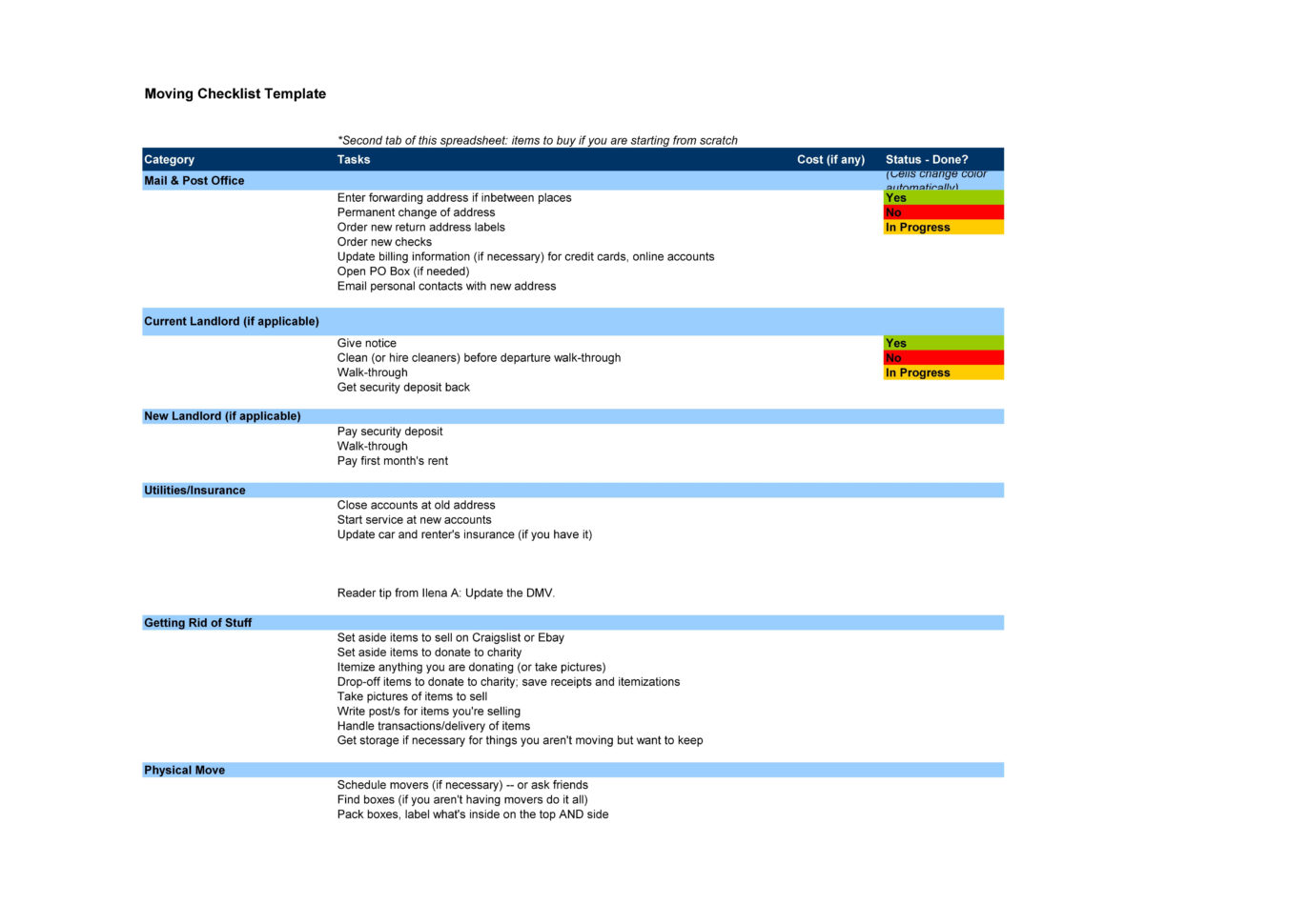 Moving Checklist Spreadsheet Inside 45 Great Moving Checklists [Checklist For Moving In / Out