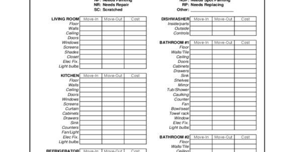Moving Checklist Spreadsheet Throughout House Moving Checklist Template  5 Free Templates In Pdf, Word