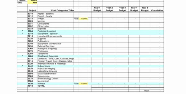 Moving Cost Spreadsheet For Moving Checklist Excel Also Lovely Moving Expenses Spreadsheet