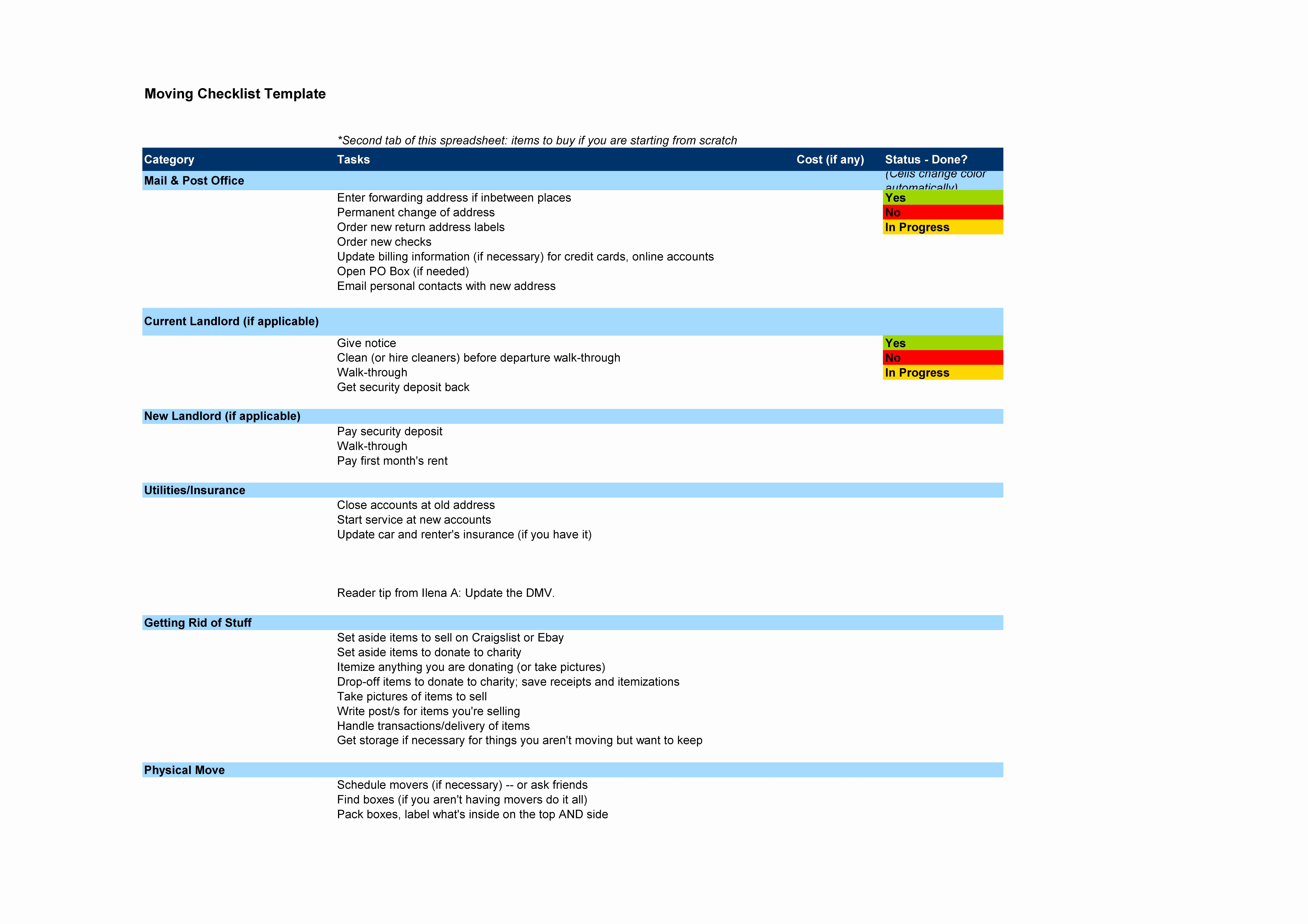 Moving Expense Spreadsheet Intended For Moving Expenses Spreadsheet Template – Spreadsheet Collections