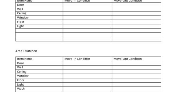 Moving House Checklist Spreadsheet Throughout Free Condition Of Rental Property Checklist  Templates At