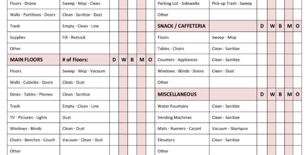 Moving House Spreadsheet Regarding Business Moving Checklist Template Valid Moving Checklist Excel