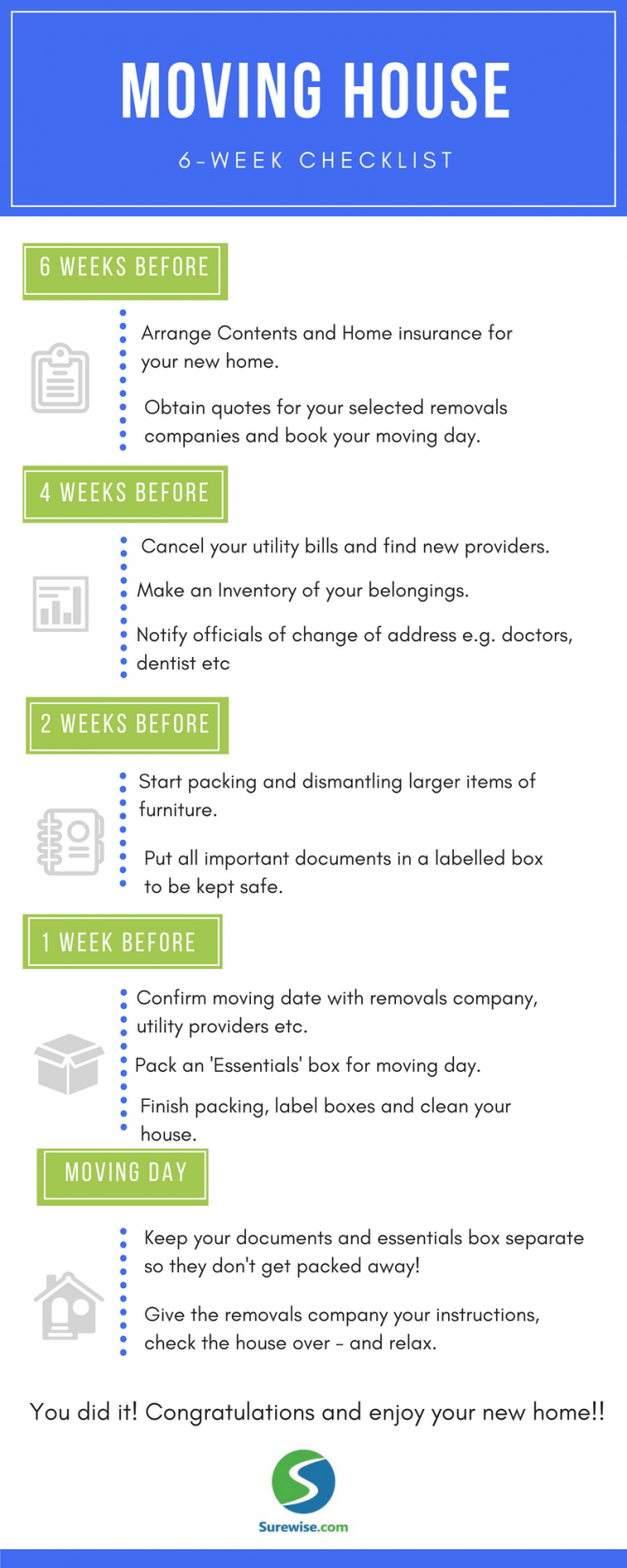 Moving House Spreadsheet Regarding Moving Housest South Australia Free Printable Nz Uksts  Perezzies