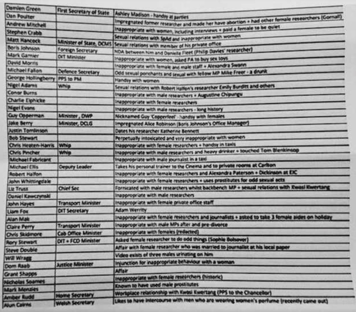 "Mp Spreadsheet In Tom Pride On Twitter: ""the Unredacted Spreadsheet Of 40 Tory Mps"