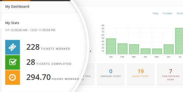 Msp Pricing Spreadsheet Inside Dashboard  Solarwinds Msp