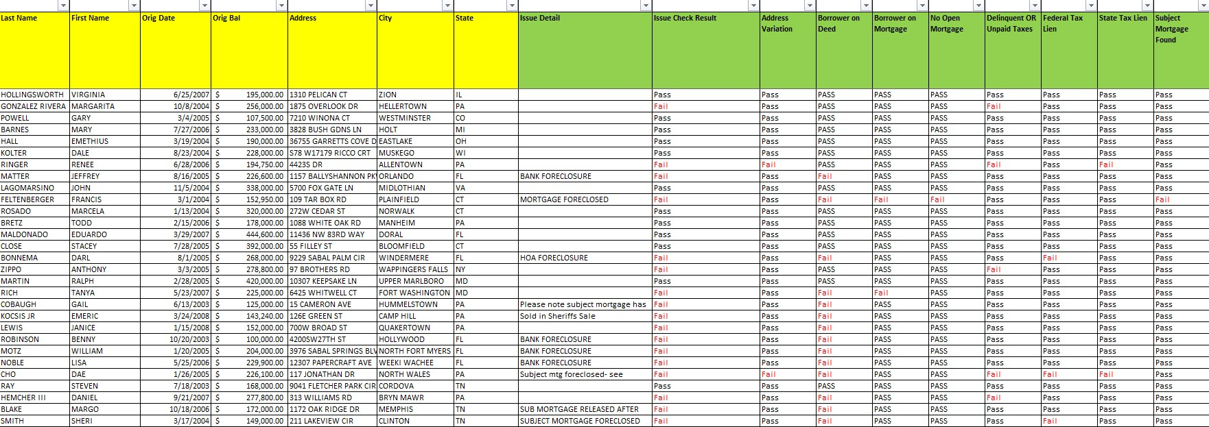 Mtg Spreadsheet Pertaining To Spreadsheet Analysis And Exam On Property Pool