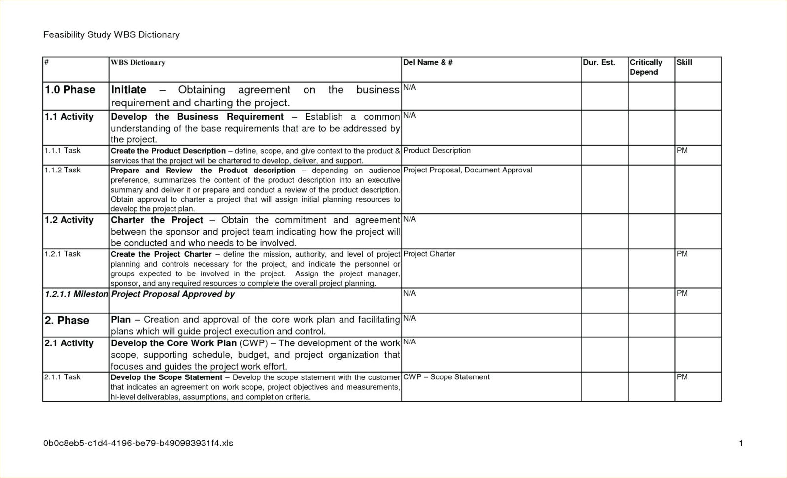 Mttr Calculation Spreadsheet For At 1024X908 Availability Form Fearsome Templates Formula Template