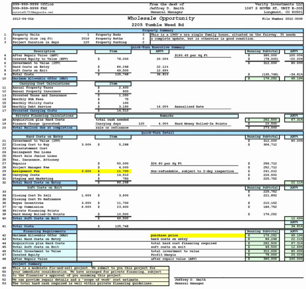 Multifamily Investment Spreadsheet Inside 028 Excel Real Estate Investment Templates Luxury Template For