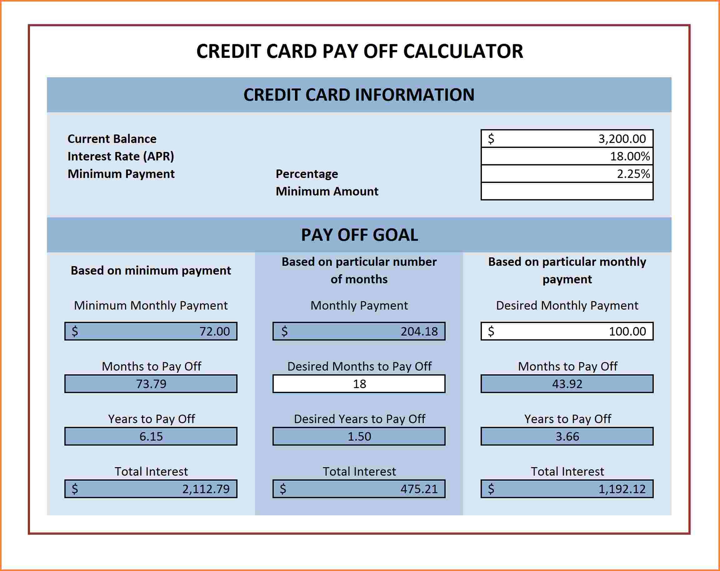 Multiple Credit Card Payoff Calculator Spreadsheet Within Multiple Credit Card Payoff Calculator Spreadsheet  My Spreadsheet