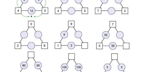 Multiplication Spreadsheet Inside Multiplication Triangles Multiplication Spreadsheet Printable Spreadsheet