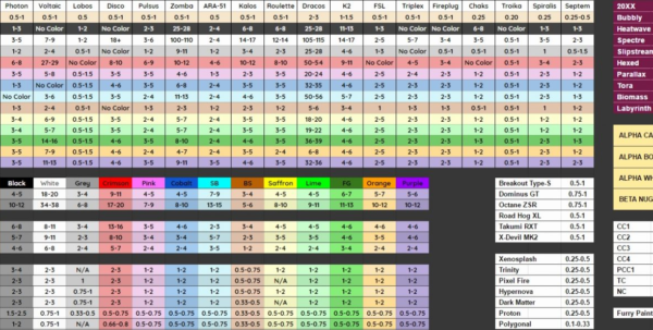 Multiverse Spreadsheet Rocket League Intended For Rocket League Spreadsheet Xbox One Price List Multiverse Prices For