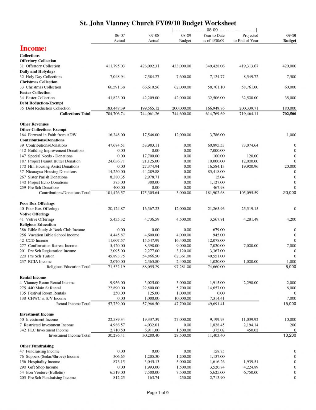 Music Festival Budget Spreadsheet For Music Festival Budget Spreadsheet Free Film Templates Excel Word