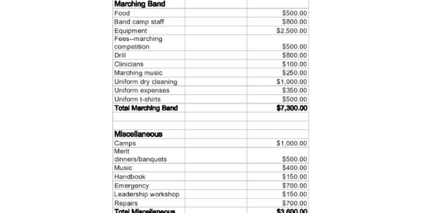 Music Festival Budget Spreadsheet For Music Festival Budget Spreadsheet High School Instrumental Handbook
