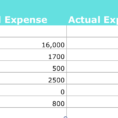 Music Festival Budget Spreadsheet Intended For How To Create Your Event Budget  Endless Events