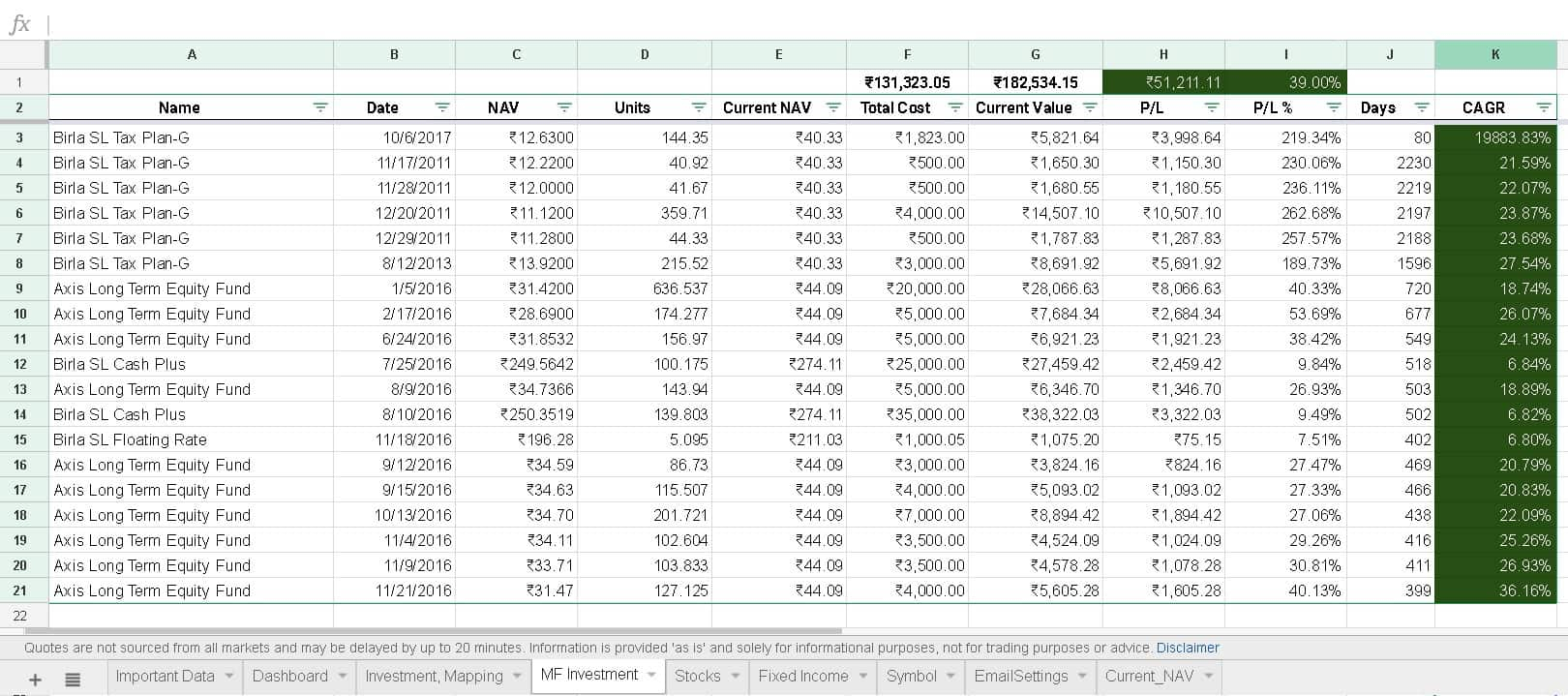 Mutual Fund Spreadsheet Throughout Google Spreadsheet Portfolio Tracker For Stocks And Mutual Funds