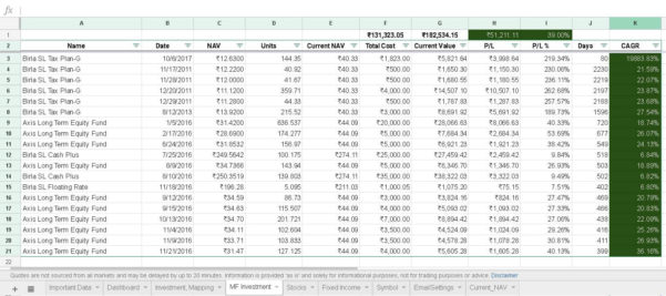 Mutual Fund Tracking Spreadsheet In Google Spreadsheet Portfolio Tracker For Stocks And Mutual Funds
