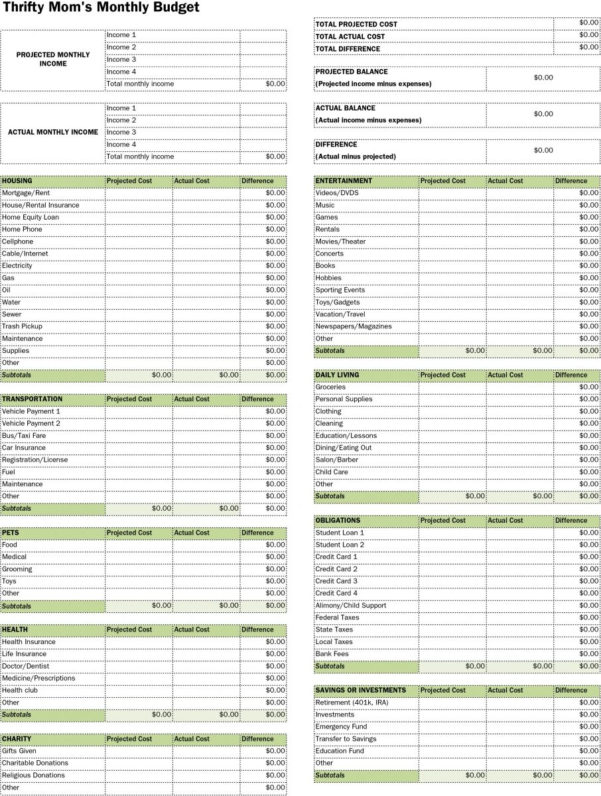 My Budget Spreadsheet Pertaining To Example Of My Budget Spreadsheet Worksheets For The Thrifty Mom Free