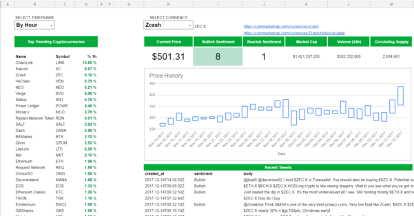 My Spreadsheet Pertaining To Financial Modeling For Cryptocurrencies: The Spreadsheet That Got Me