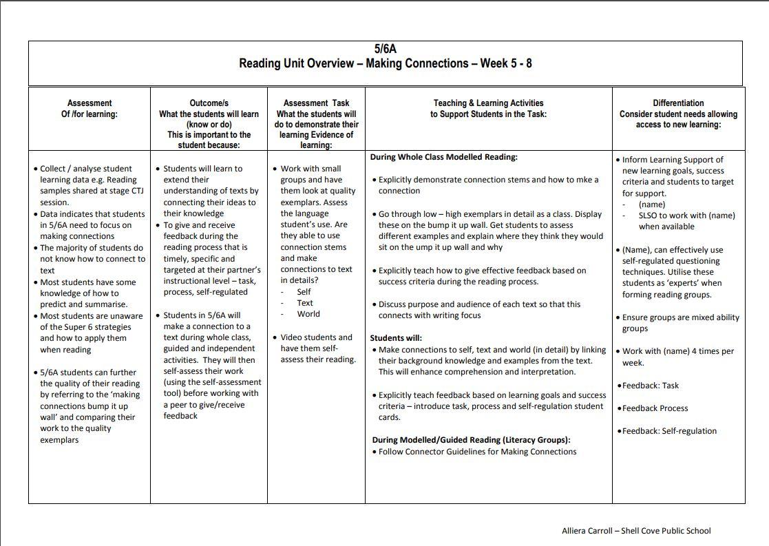 Naplan Analysis Spreadsheet Regarding Shellcove Stage Three  On Butterfly Wings English
