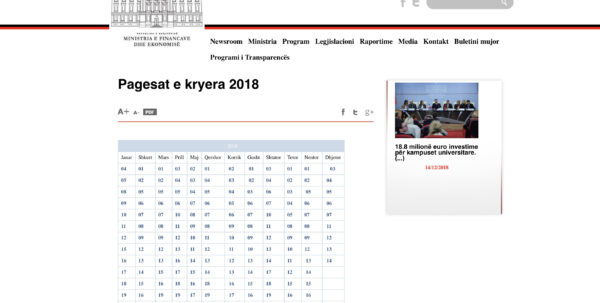 National Spreadsheet Day Regarding Bellingcat  How Albania Accidentally Exposed Its Own Intelligence National Spreadsheet Day Payment Spreadsheet
