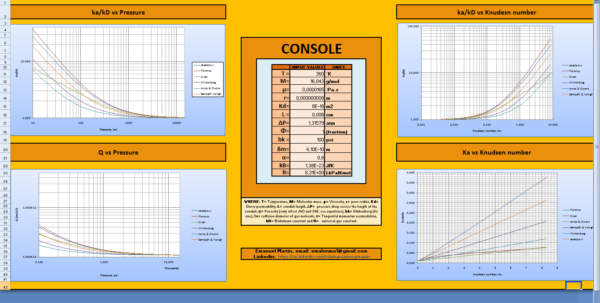 Natural Gas Pipe Sizing Spreadsheet Regarding Excel Worksheet To Calculate The Permeability In Shale Gas Fields
