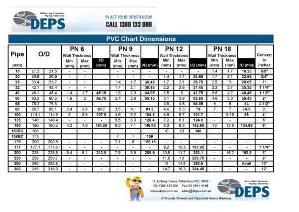 Natural Gas Pipe Sizing Spreadsheet With Natural Gas Pipe Sizing Spreadsheet Collections Calculator Australia