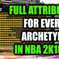 Nba 2K18 Badges Spreadsheet Intended For Nba 2K18 Archetypeset Luxury What Archetype Will I Sheet Badges